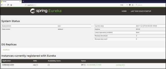 Eureka Client Application